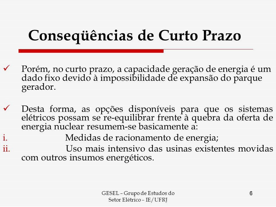 GESEL – Grupo de Estudos do Setor Elétrico – IE/UFRJ 6 Conseqüências de Curto Prazo Porém, no curto prazo, a capacidade geração de energia é um dado f