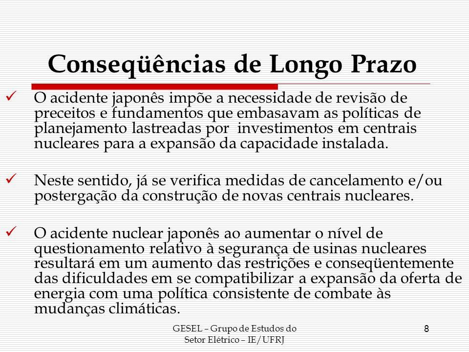 Conseqüências de Longo Prazo GESEL – Grupo de Estudos do Setor Elétrico – IE/UFRJ 9 As restrições à energia nuclear irão variar em função das condições naturais e das opções de oferta de energia de cada país.