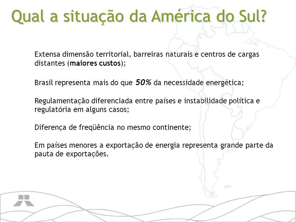 Extensa dimensão territorial, barreiras naturais e centros de cargas distantes (maiores custos); Brasil representa mais do que 50% da necessidade ener