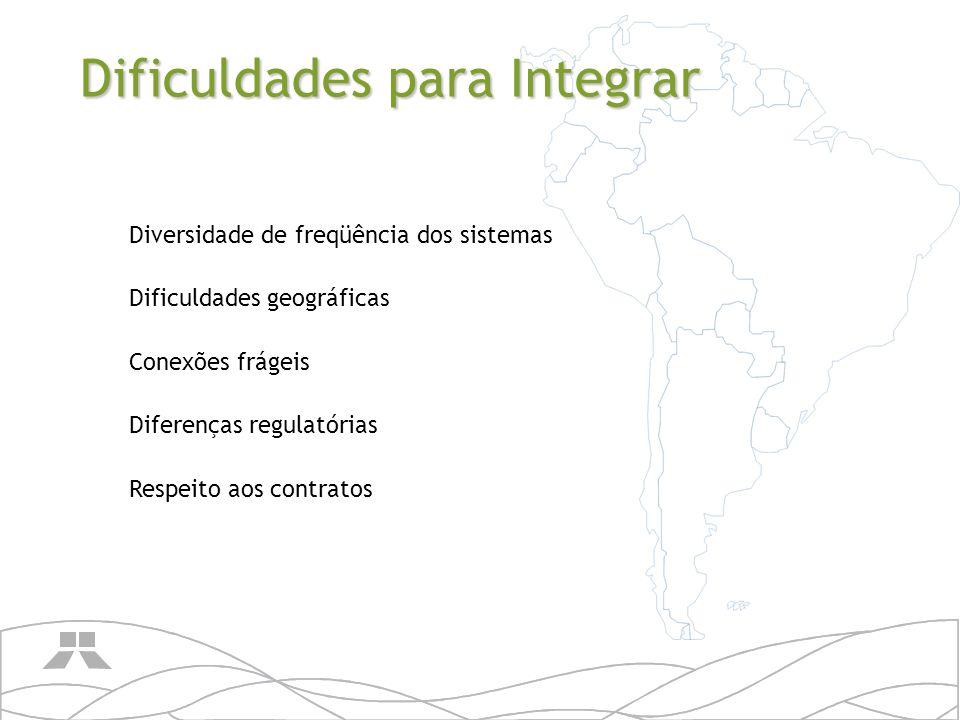 Diversidade de freqüência dos sistemas Dificuldades geográficas Conexões frágeis Diferenças regulatórias Respeito aos contratos Dificuldades para Inte