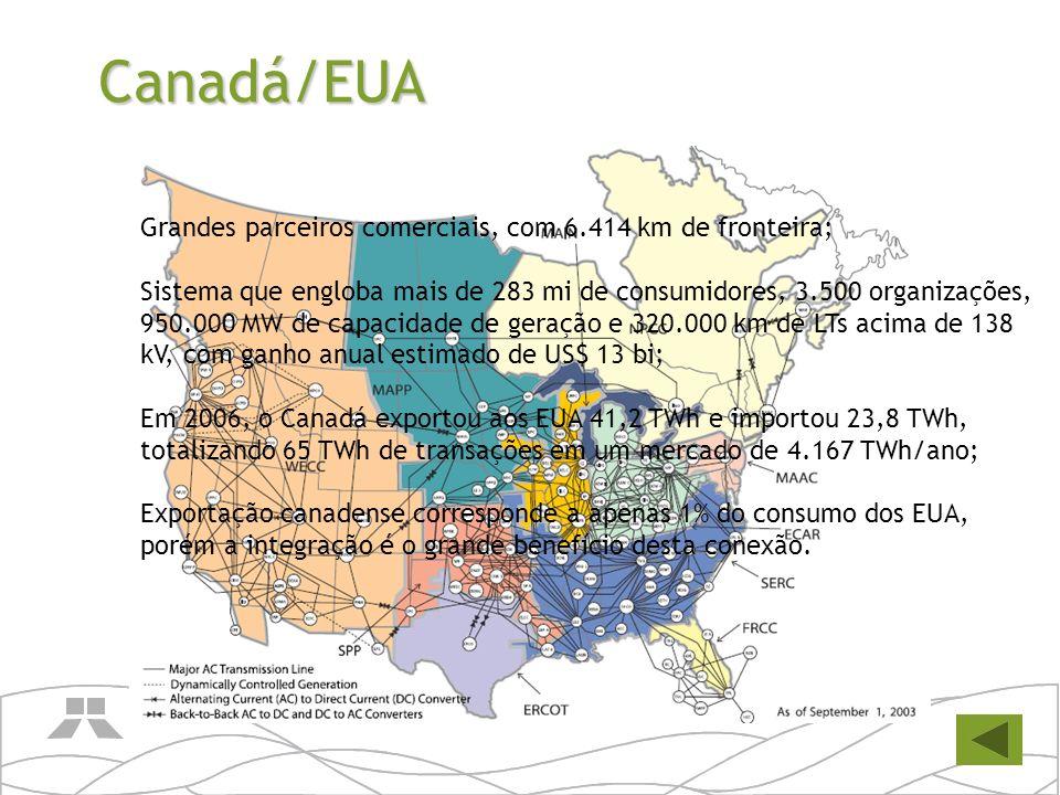 Canadá/EUA Grandes parceiros comerciais, com 6.414 km de fronteira; Sistema que engloba mais de 283 mi de consumidores, 3.500 organizações, 950.000 MW