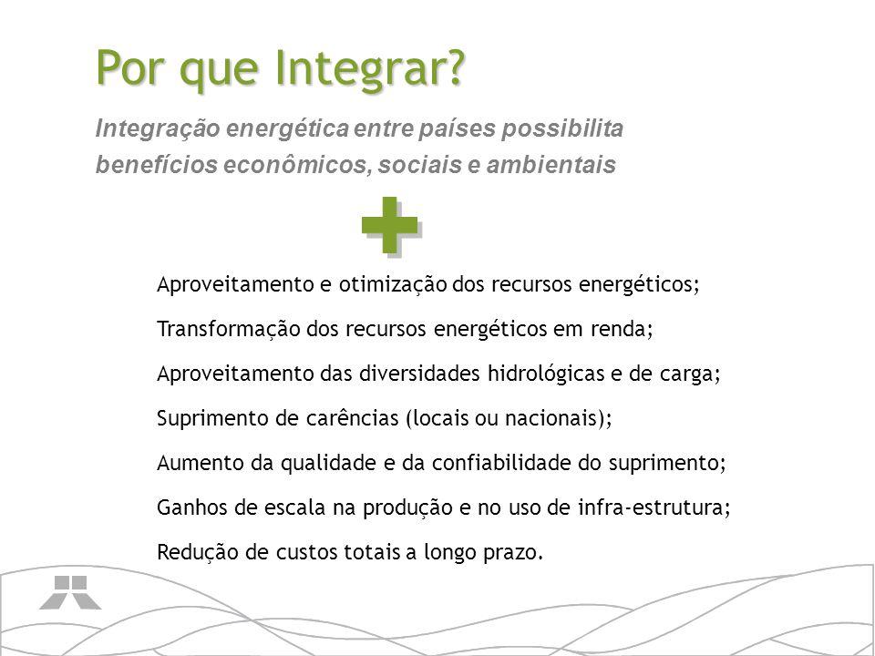 Por que Integrar? Aproveitamento e otimização dos recursos energéticos; Transformação dos recursos energéticos em renda; Aproveitamento das diversidad