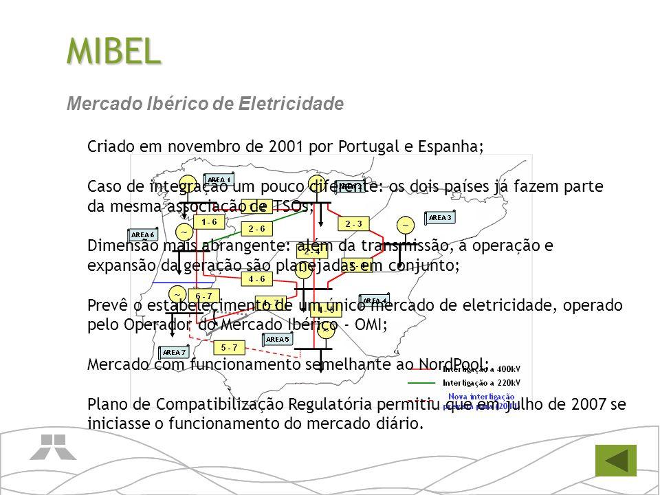 MIBEL Criado em novembro de 2001 por Portugal e Espanha; Caso de integração um pouco diferente: os dois países já fazem parte da mesma associação de T