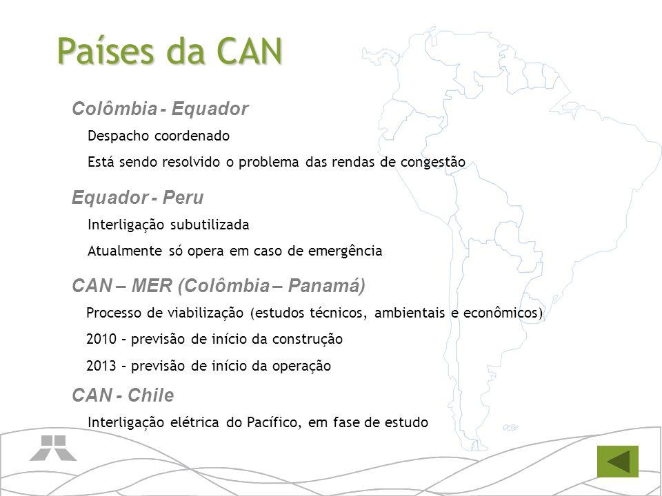 Países da CAN Despacho coordenado Está sendo resolvido o problema das rendas de congestão Colômbia - Equador Interligação subutilizada Atualmente só o