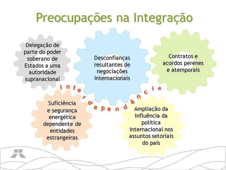 As iniciativas de integração energética na América do Sul são ainda limitadas a interligações isoladas e à exploração bilateral de recursos energéticos e instalações; A integração é um processo lento e gradual; A semelhança entre os países é um agente facilitador; Os conceitos de Integração e de Soberania são, em certa medida, conflitantes; A integração energética ampla, nos moldes europeus, é uma meta ainda distante; A plena integração é uma meta distante, mas o caminho está sendo trilhado.