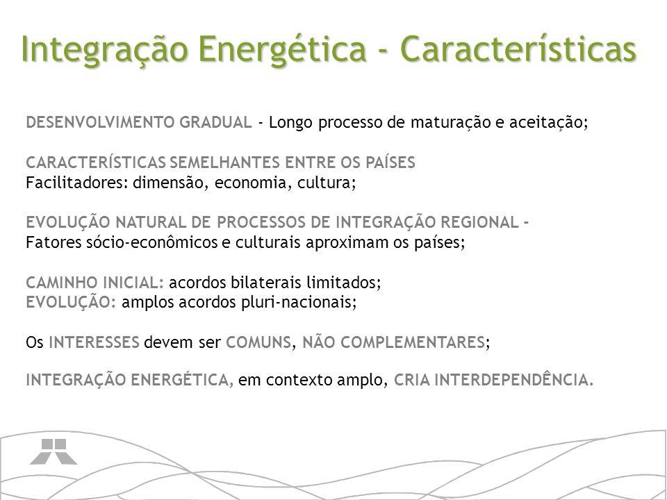 Integração Energética - Características DESENVOLVIMENTO GRADUAL - Longo processo de maturação e aceitação; CARACTERÍSTICAS SEMELHANTES ENTRE OS PAÍSES