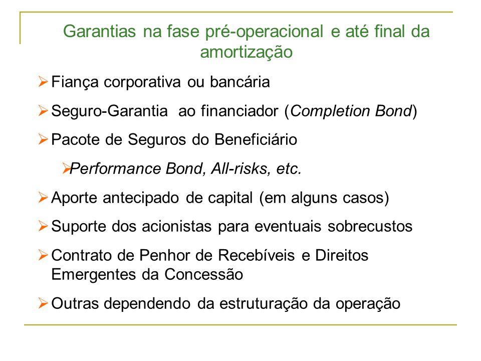 Fiança corporativa ou bancária Seguro-Garantia ao financiador (Completion Bond) Pacote de Seguros do Beneficiário Performance Bond, All-risks, etc. Ap