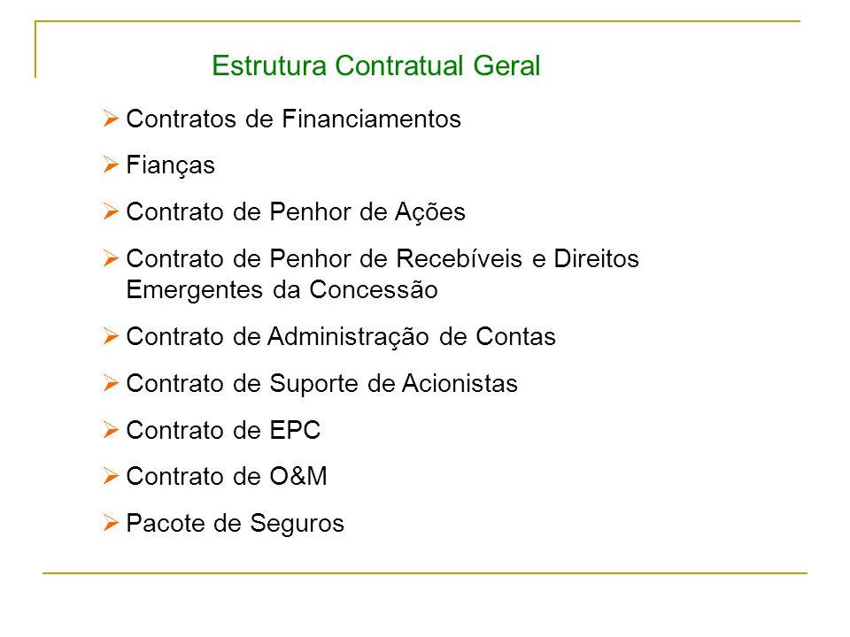 Contratos de Financiamentos Fianças Contrato de Penhor de Ações Contrato de Penhor de Recebíveis e Direitos Emergentes da Concessão Contrato de Admini