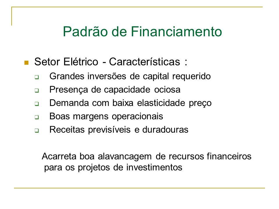 Padrão de Financiamento Setor Elétrico - Características : Grandes inversões de capital requerido Presença de capacidade ociosa Demanda com baixa elas