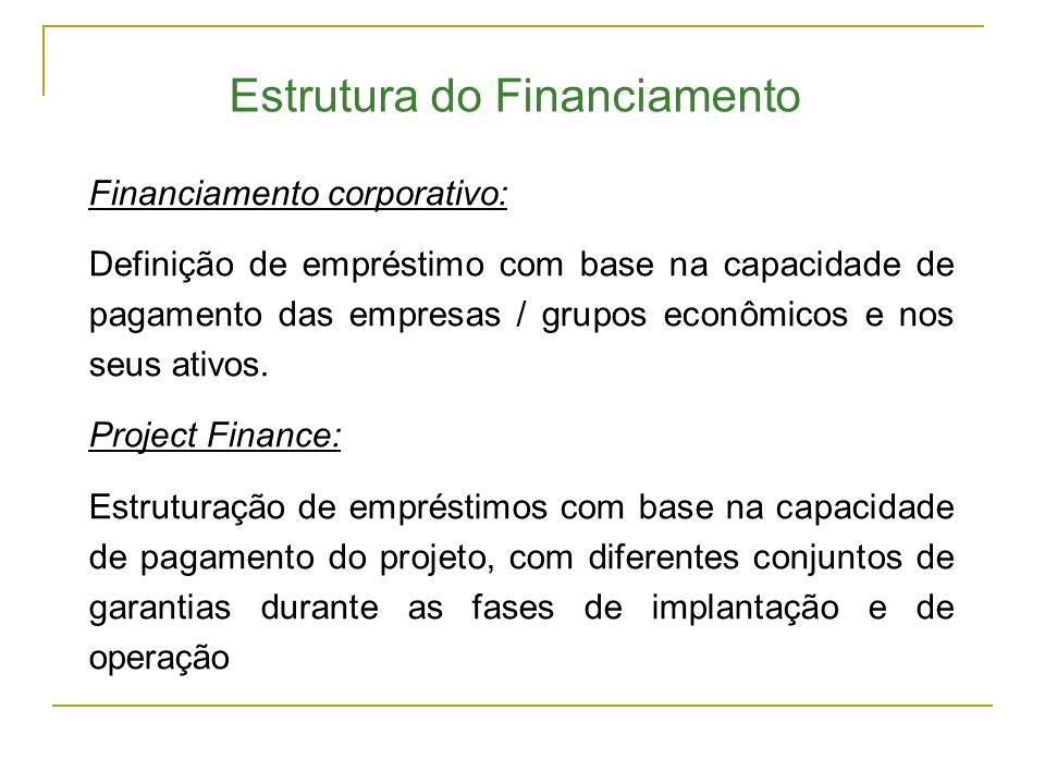 Estrutura do Financiamento Financiamento corporativo: Definição de empréstimo com base na capacidade de pagamento das empresas / grupos econômicos e n