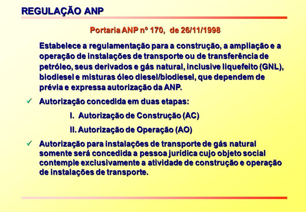 REGULAÇÃO ANP Portaria ANP nº 170, de 26/11/1998 Estabelece a regulamentação para a construção, a ampliação e a operação de instalações de transporte ou de transferência de petróleo, seus derivados e gás natural, inclusive liquefeito (GNL), biodiesel e misturas óleo diesel/biodiesel, que dependem de prévia e expressa autorização da ANP.
