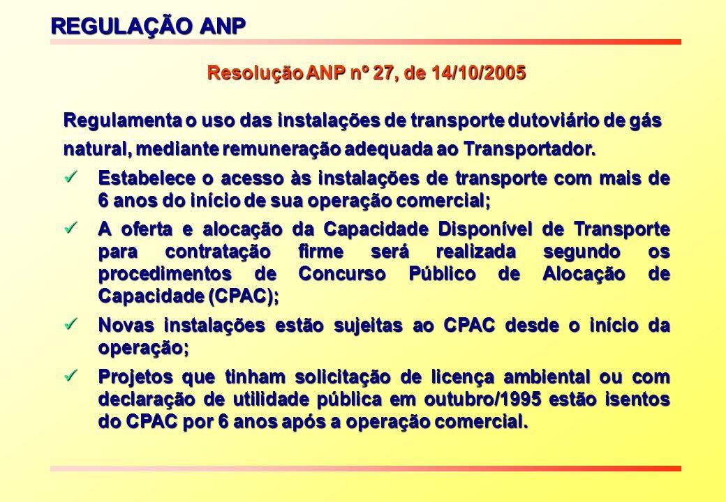 Resolução ANP nº 27, de 14/10/2005 Regulamenta o uso das instalações de transporte dutoviário de gás natural, mediante remuneração adequada ao Transpo