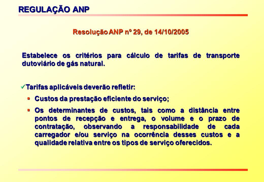 Resolução ANP nº 29, de 14/10/2005 Estabelece os critérios para cálculo de tarifas de transporte dutoviário de gás natural. Tarifas aplicáveis deverão