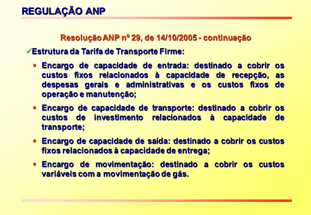 Resolução ANP nº 29, de 14/10/2005 - continuação Estrutura da Tarifa de Transporte Firme: Estrutura da Tarifa de Transporte Firme: Encargo de capacida
