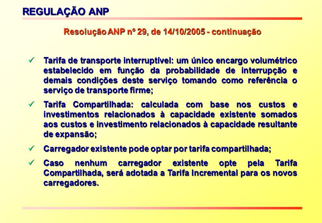 Resolução ANP nº 29, de 14/10/2005 - continuação Tarifa de transporte interruptível: um único encargo volumétrico estabelecido em função da probabilid