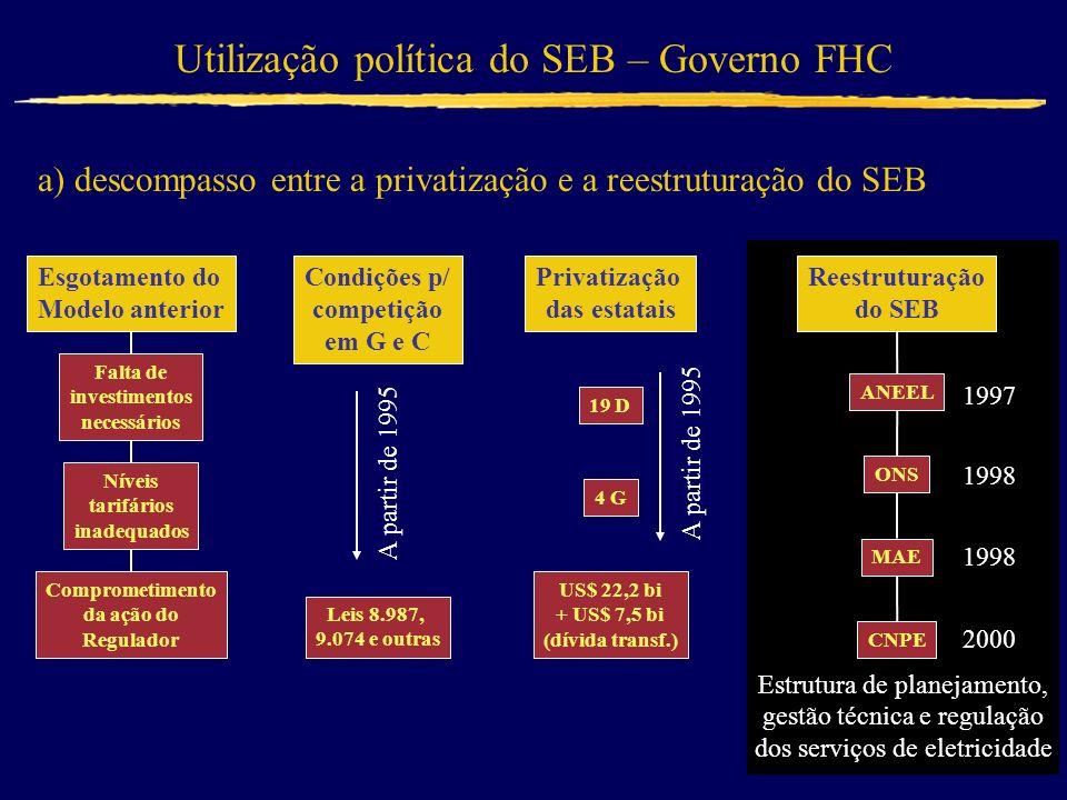 a) descompasso entre a privatização e a reestruturação do SEB Utilização política do SEB – Governo FHC Esgotamento do Modelo anterior Falta de investi