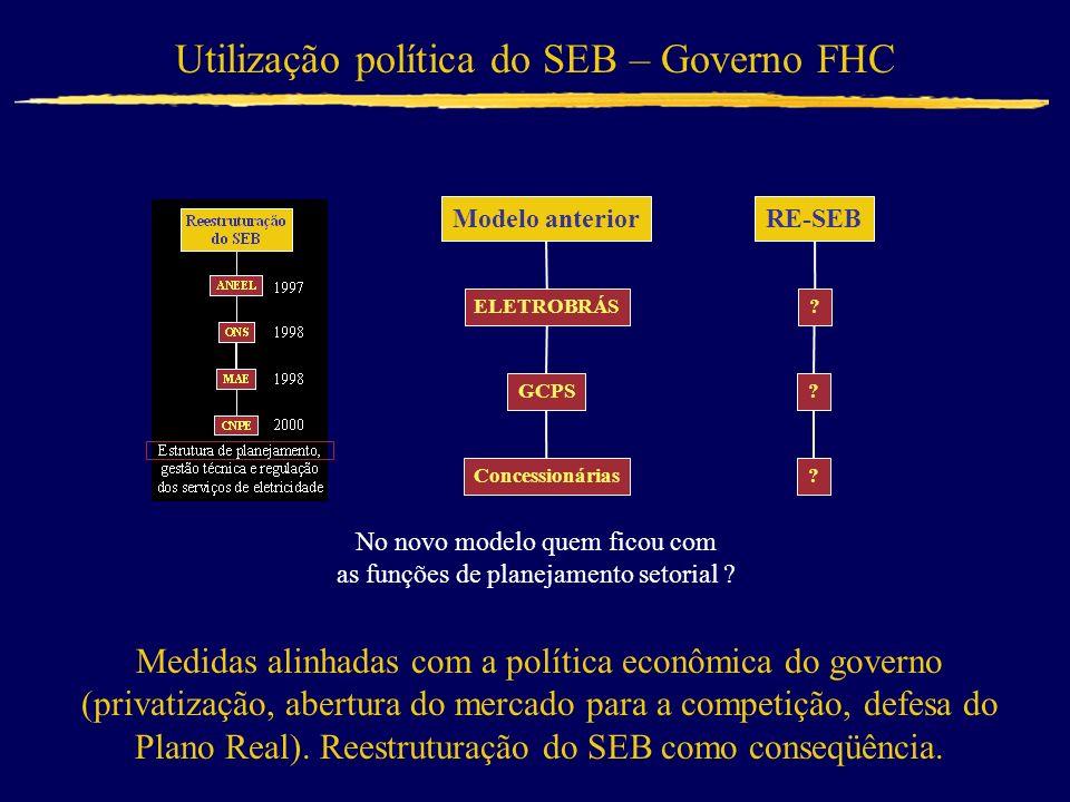 Utilização política do SEB – Governo FHC Modelo anterior ELETROBRÁS GCPS Concessionárias RE-SEB ? ? ? No novo modelo quem ficou com as funções de plan