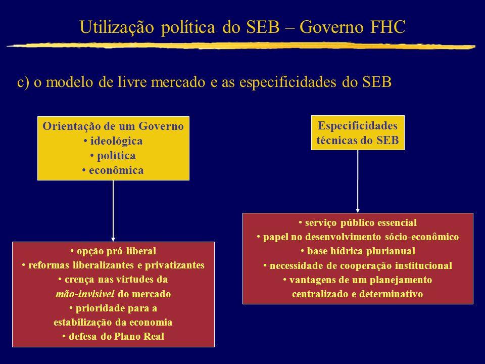 Utilização política do SEB – Governo FHC c) o modelo de livre mercado e as especificidades do SEB opção pró-liberal reformas liberalizantes e privatiz