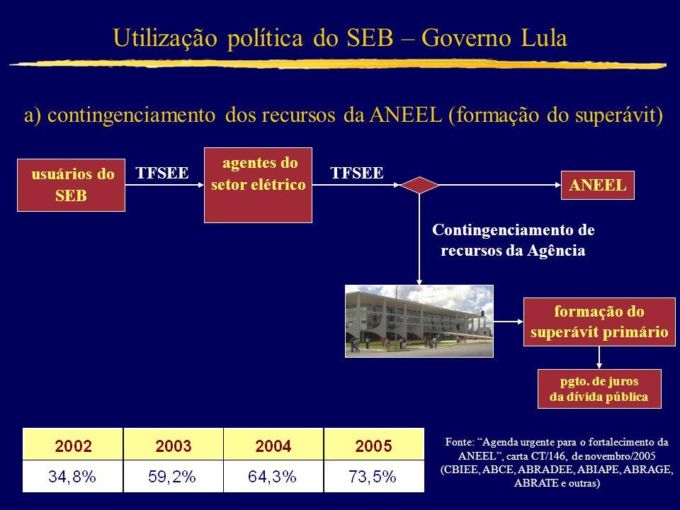 a) contingenciamento dos recursos da ANEEL (formação do superávit) Utilização política do SEB – Governo Lula ANEEL usuários do SEB agentes do setor el