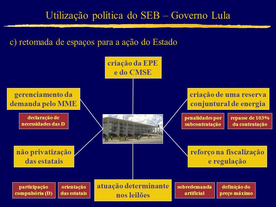 Utilização política do SEB – Governo Lula c) retomada de espaços para a ação do Estado não privatização das estatais reforço na fiscalização e regulaç
