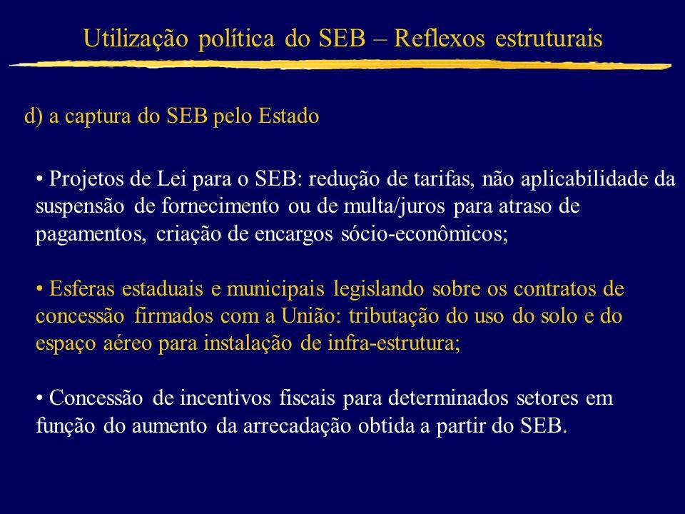 d) a captura do SEB pelo Estado Projetos de Lei para o SEB: redução de tarifas, não aplicabilidade da suspensão de fornecimento ou de multa/juros para