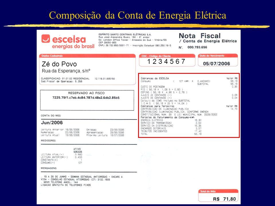 Zé do Povo Rua da Esperança, s/nº 1 2 3 4 5 6 7 Composição da Conta de Energia Elétrica