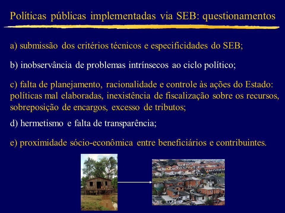Políticas públicas implementadas via SEB: questionamentos c) falta de planejamento, racionalidade e controle às ações do Estado: políticas mal elabora