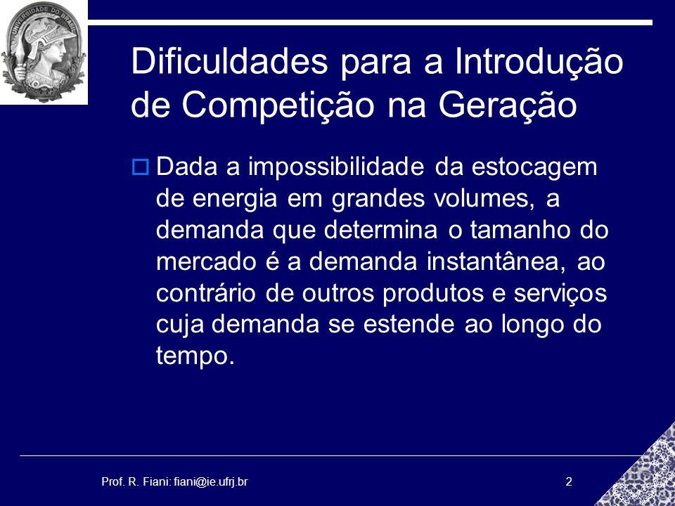 Prof. R. Fiani: fiani@ie.ufrj.br2 Dificuldades para a Introdução de Competição na Geração Dada a impossibilidade da estocagem de energia em grandes vo