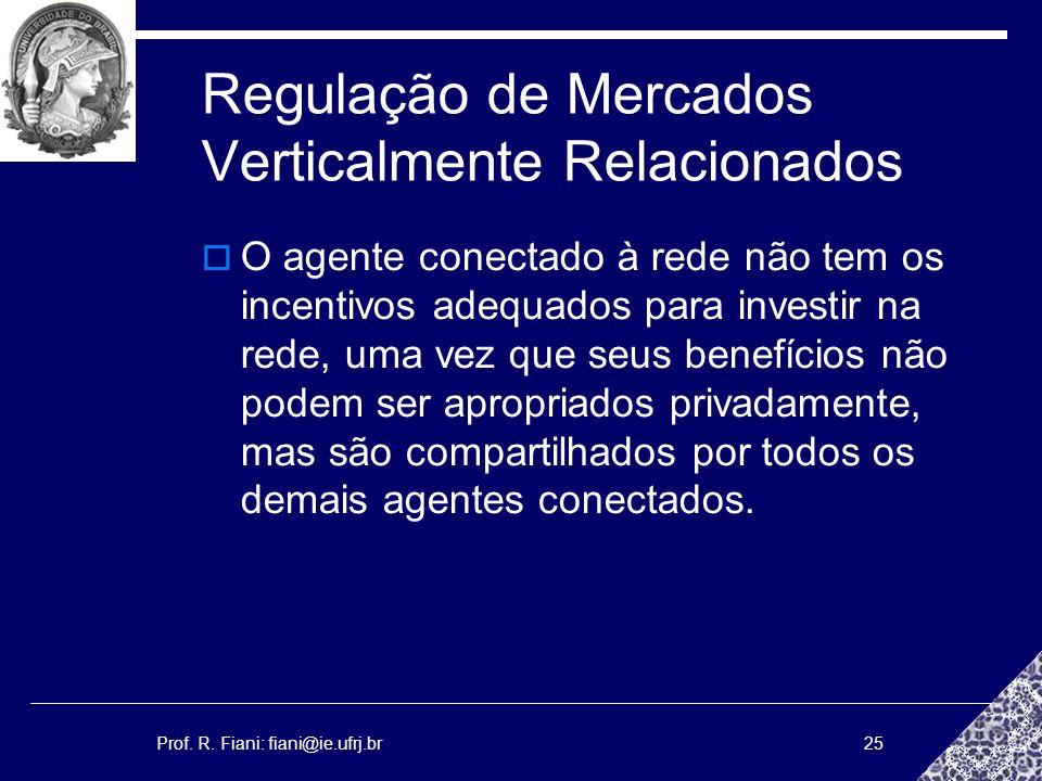 Prof. R. Fiani: fiani@ie.ufrj.br25 Regulação de Mercados Verticalmente Relacionados O agente conectado à rede não tem os incentivos adequados para inv