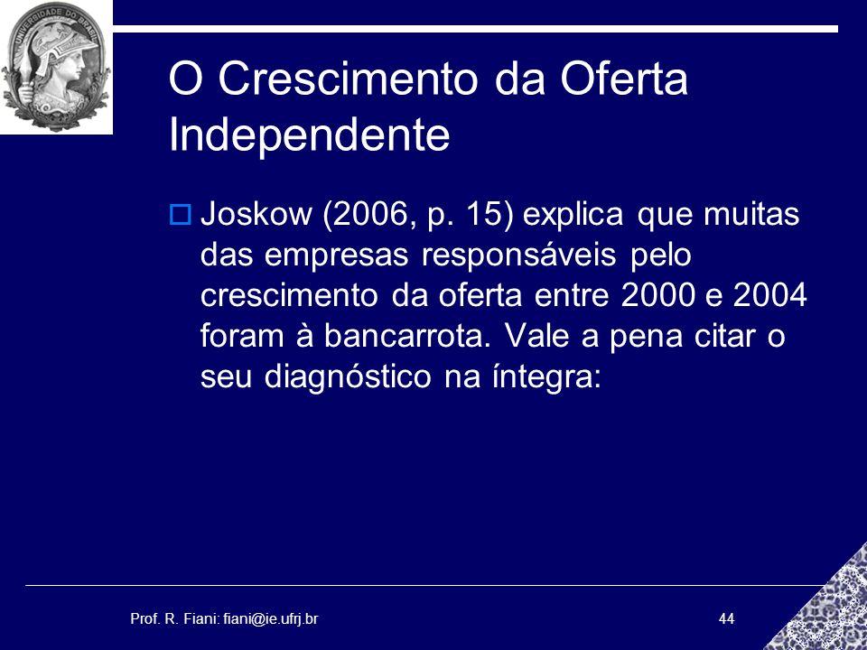 Prof. R. Fiani: fiani@ie.ufrj.br44 O Crescimento da Oferta Independente Joskow (2006, p. 15) explica que muitas das empresas responsáveis pelo crescim