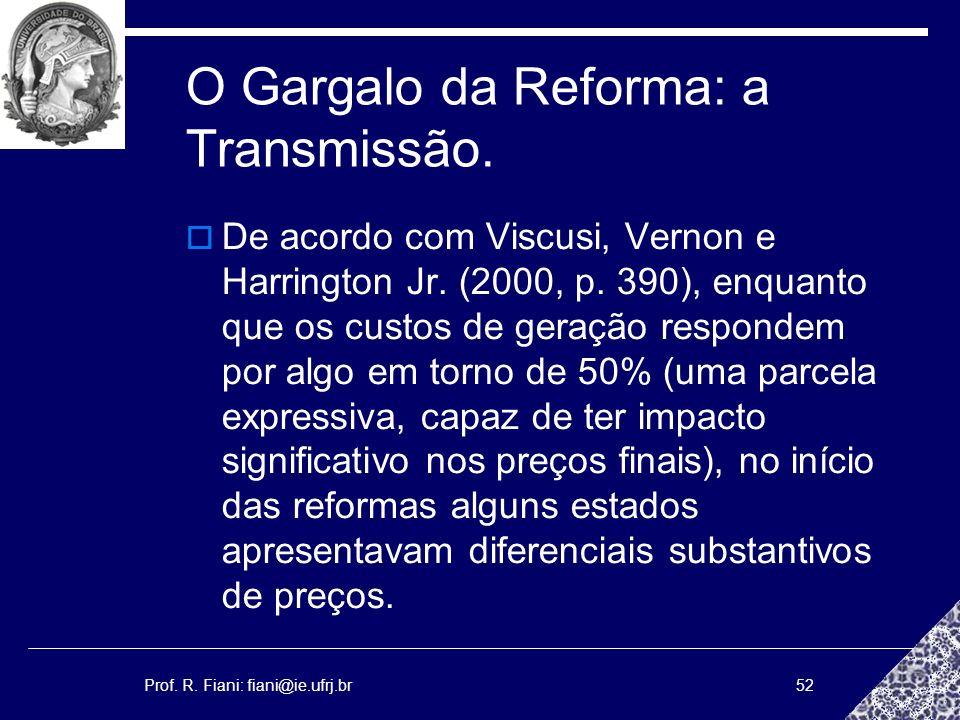 Prof. R. Fiani: fiani@ie.ufrj.br52 O Gargalo da Reforma: a Transmissão. De acordo com Viscusi, Vernon e Harrington Jr. (2000, p. 390), enquanto que os