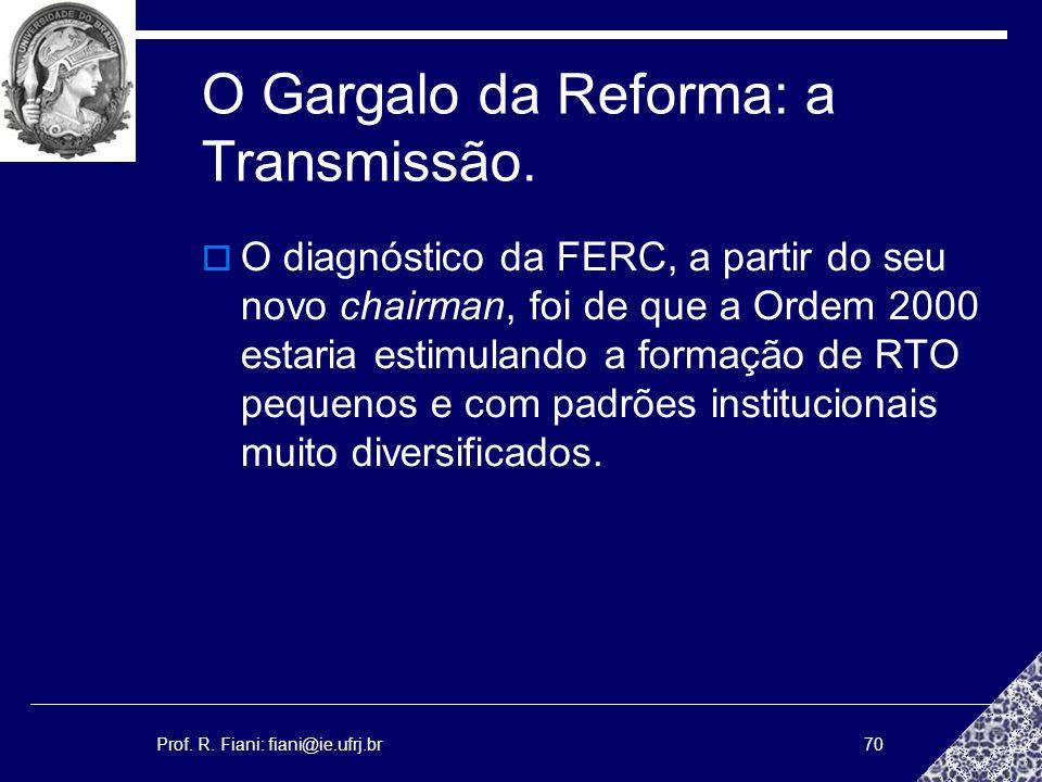 Prof. R. Fiani: fiani@ie.ufrj.br70 O Gargalo da Reforma: a Transmissão. O diagnóstico da FERC, a partir do seu novo chairman, foi de que a Ordem 2000