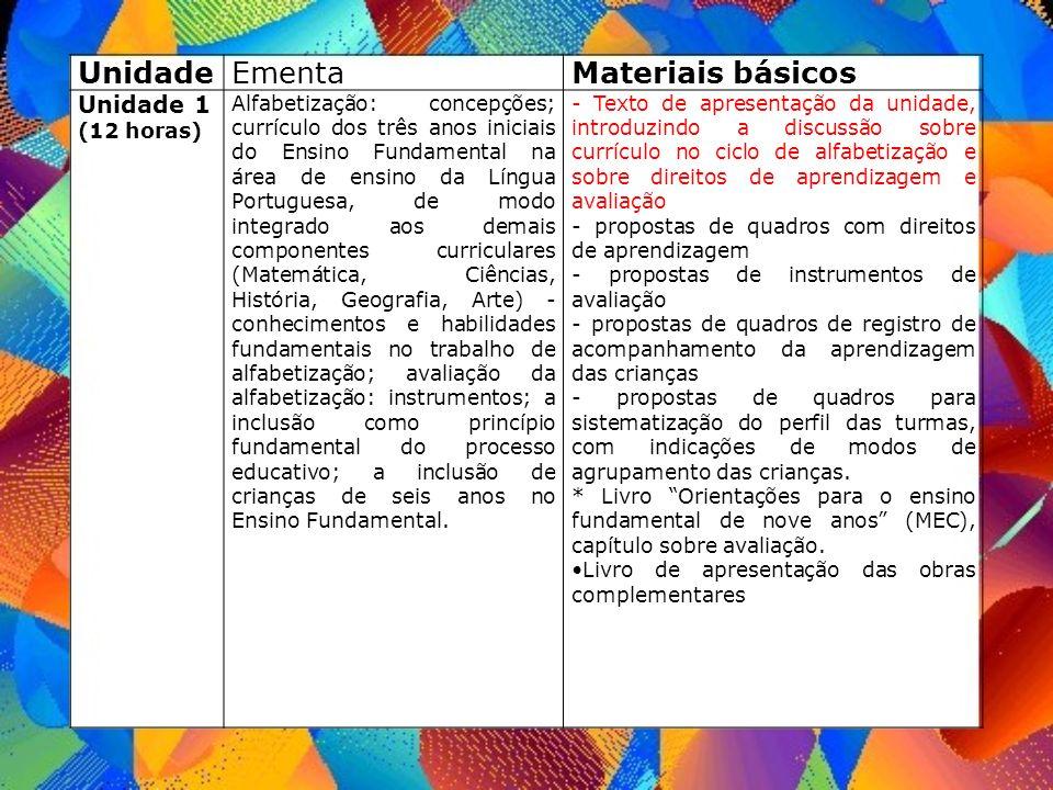 UnidadeEmentaMateriais básicos Unidade 1 (12 horas) Alfabetização: concepções; currículo dos três anos iniciais do Ensino Fundamental na área de ensin