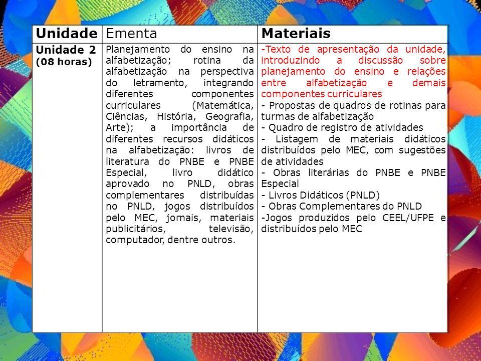 UnidadeEmentaMateriais Unidade 2 (08 horas) Planejamento do ensino na alfabetização; rotina da alfabetização na perspectiva do letramento, integrando