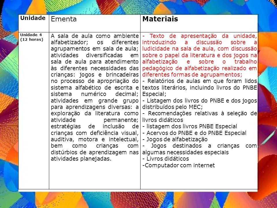 Unidade EmentaMateriais Unidade 4 (12 horas) A sala de aula como ambiente alfabetizador; os diferentes agrupamentos em sala de aula; atividades divers