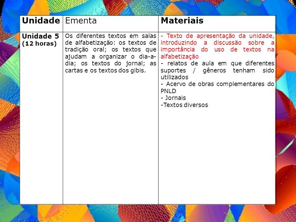 UnidadeEmentaMateriais Unidade 5 (12 horas) Os diferentes textos em salas de alfabetização: os textos de tradição oral; os textos que ajudam a organiz