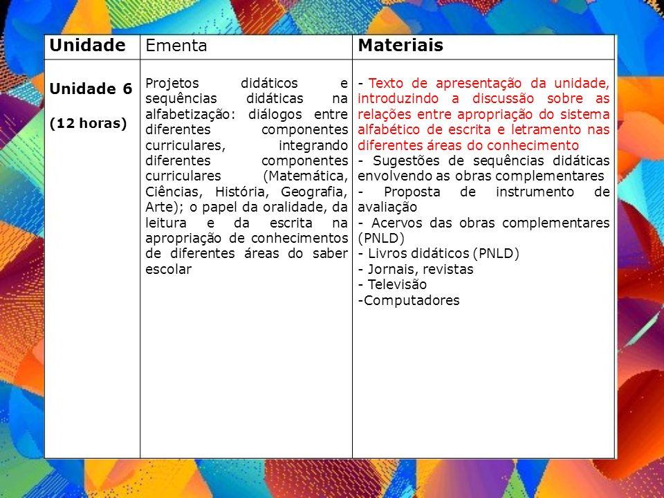 UnidadeEmentaMateriais Unidade 6 (12 horas) Projetos didáticos e sequências didáticas na alfabetização: diálogos entre diferentes componentes curricul