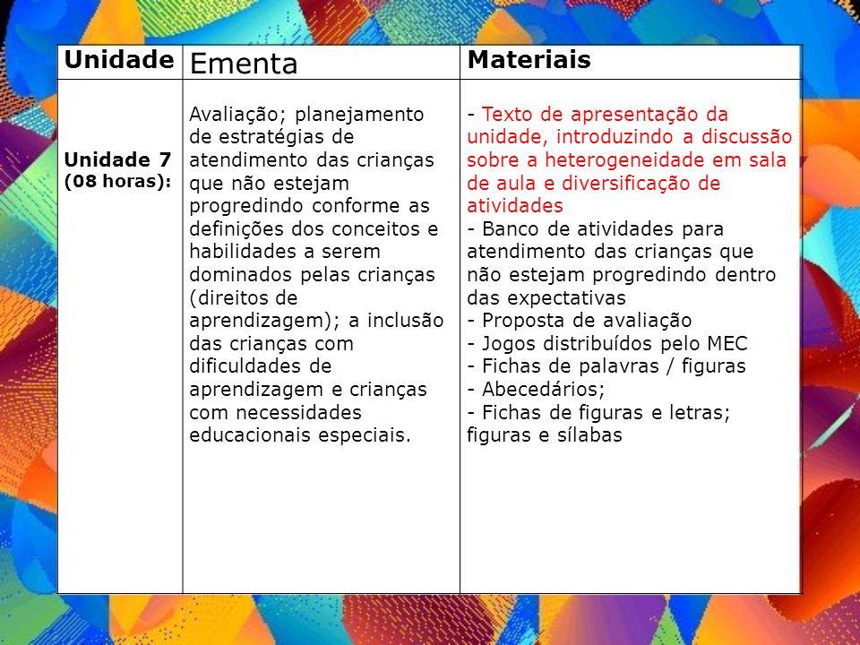 Unidade Ementa Materiais Unidade 7 (08 horas): Avaliação; planejamento de estratégias de atendimento das crianças que não estejam progredindo conforme