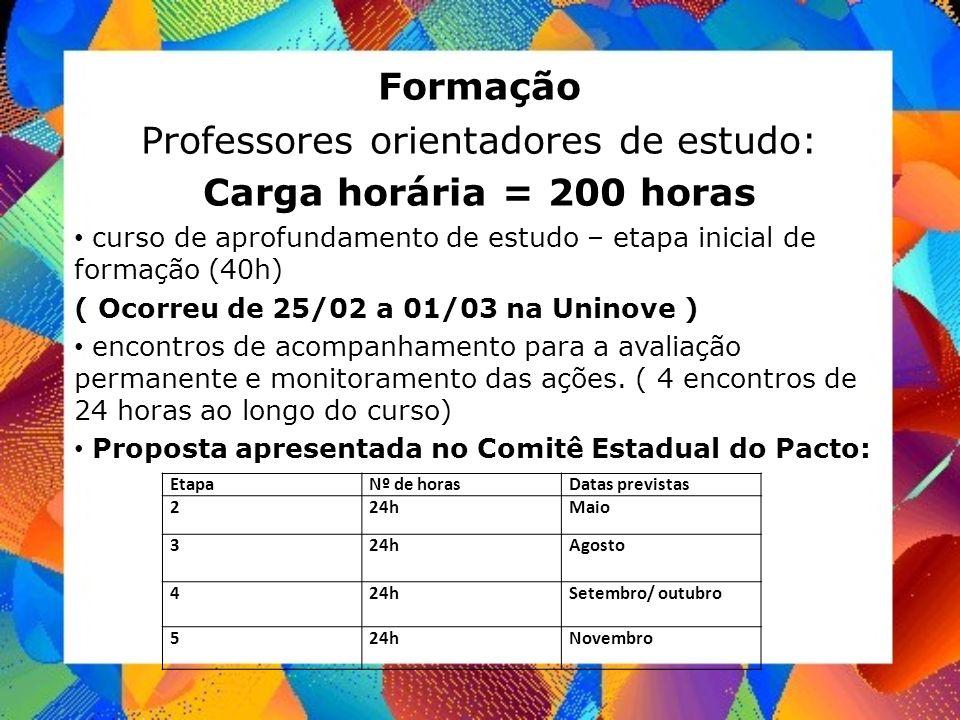 Formação Professores orientadores de estudo: Carga horária = 200 horas curso de aprofundamento de estudo – etapa inicial de formação (40h) ( Ocorreu d