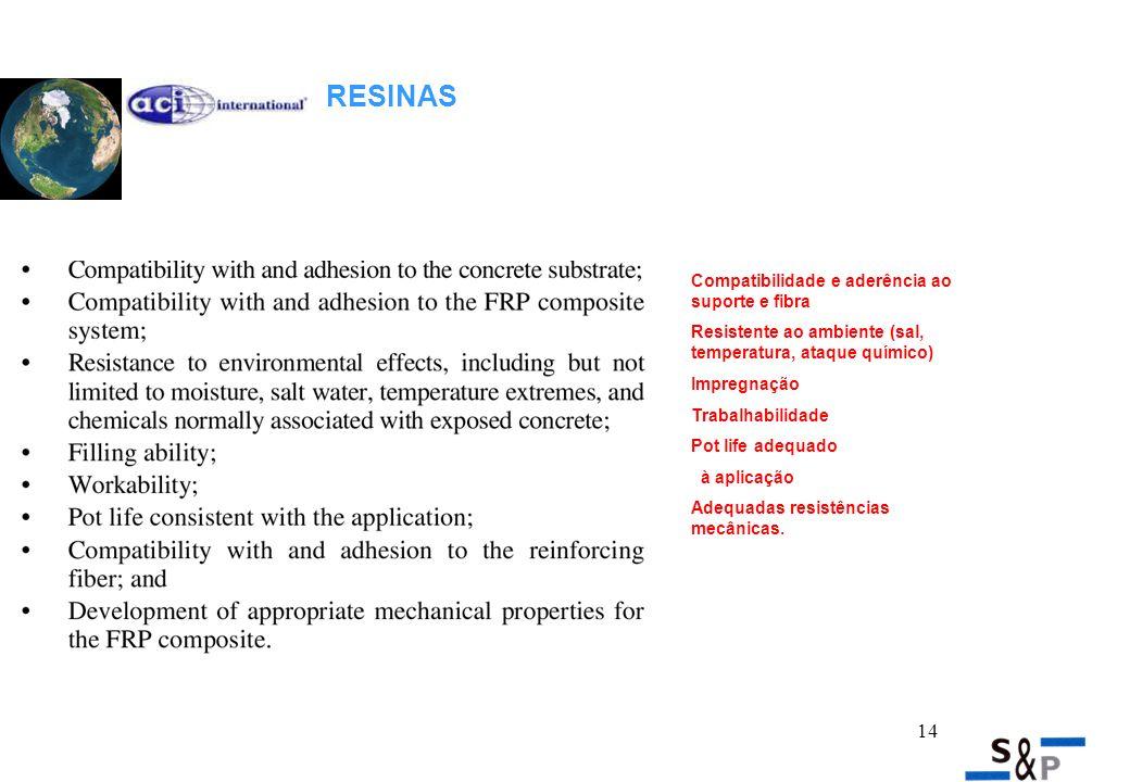 14 RESINAS Compatibilidade e aderência ao suporte e fibra Resistente ao ambiente (sal, temperatura, ataque químico) Impregnação Trabalhabilidade Pot life adequado à aplicação Adequadas resistências mecânicas.