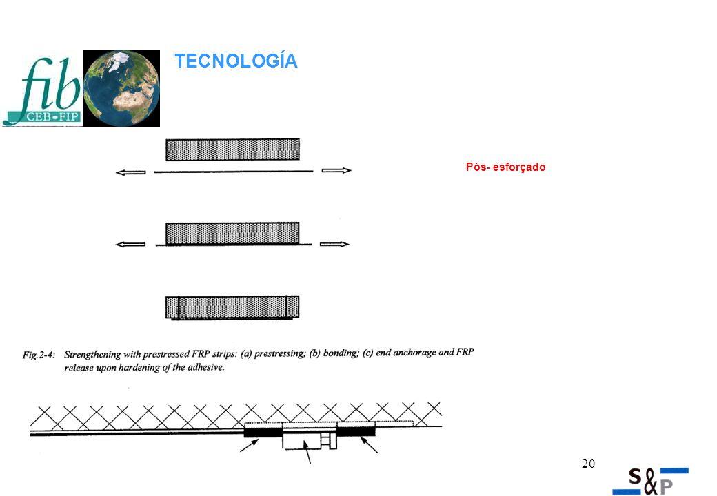21 TECNOLOGÍA Cut in Cura acelerada (temperatura)