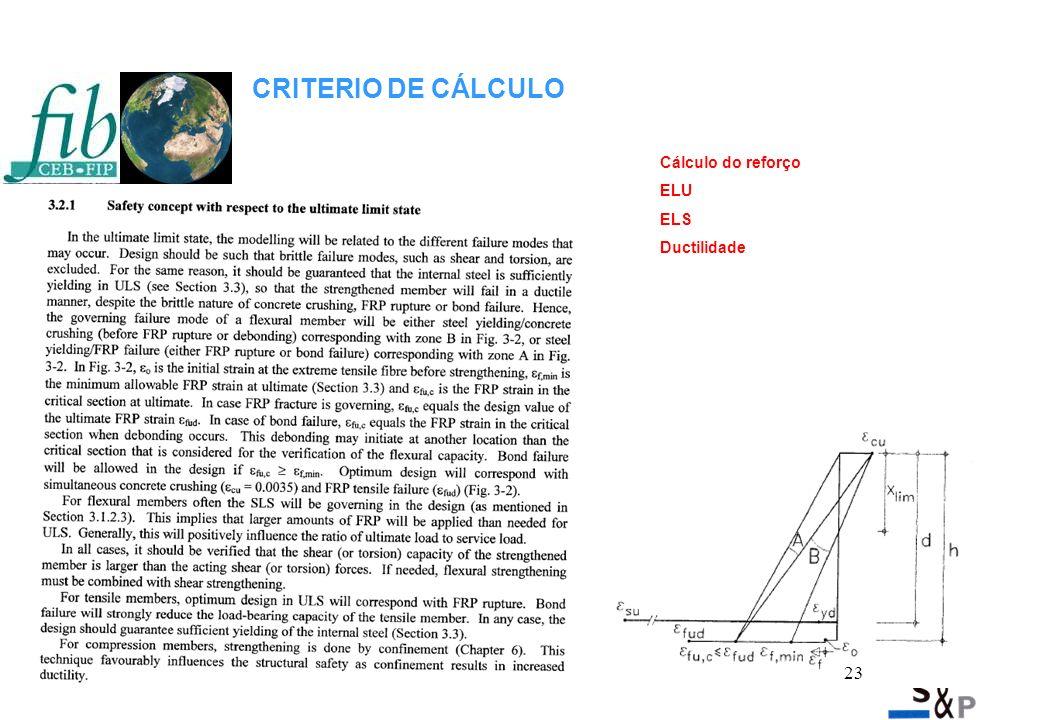 23 CRITERIO DE CÁLCULO Cálculo do reforço ELU ELS Ductilidade 23