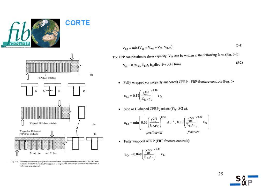 29 CORTE 29