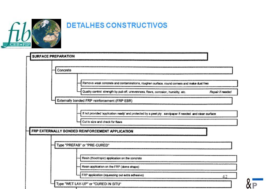 42 DETALHES CONSTRUCTIVOS 42