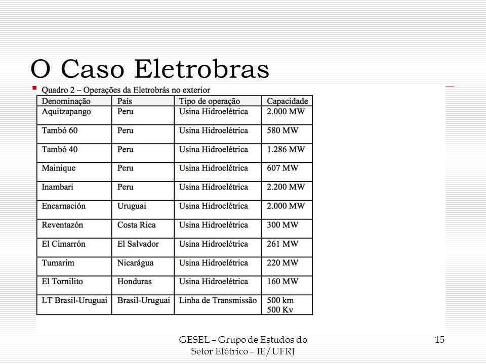 O Caso Eletrobras GESEL – Grupo de Estudos do Setor Elétrico – IE/UFRJ 15