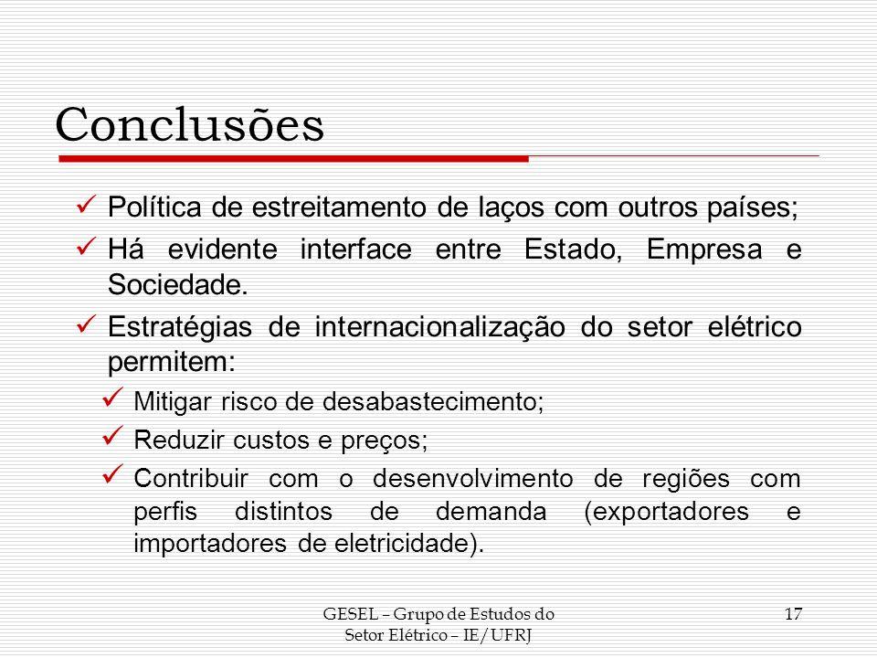 Conclusões Política de estreitamento de laços com outros países; Há evidente interface entre Estado, Empresa e Sociedade. Estratégias de internacional