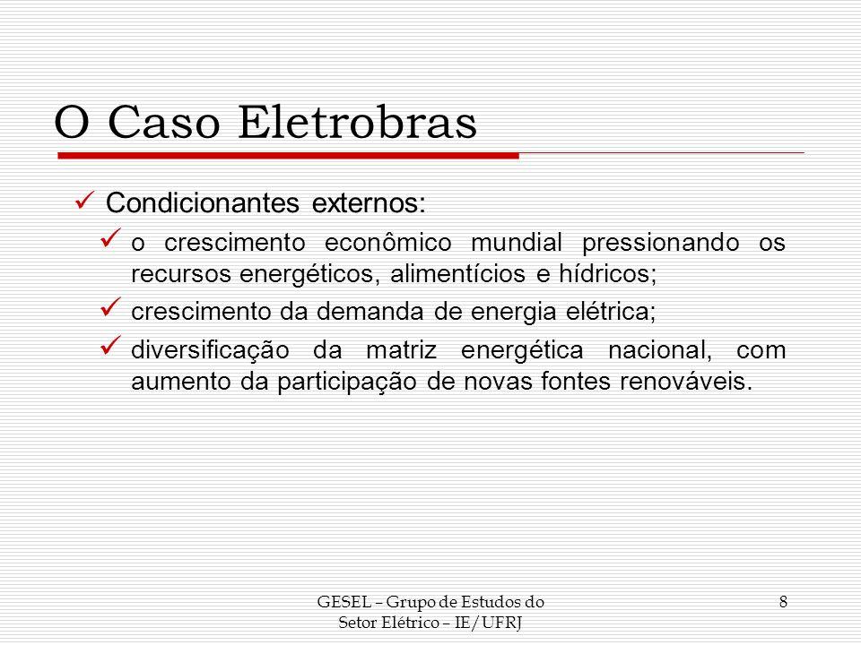 O Caso Eletrobras Condicionantes externos: o crescimento econômico mundial pressionando os recursos energéticos, alimentícios e hídricos; crescimento