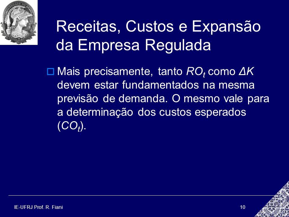 IE-UFRJ Prof. R. Fiani10 Receitas, Custos e Expansão da Empresa Regulada Mais precisamente, tanto RO t como ΔK devem estar fundamentados na mesma prev