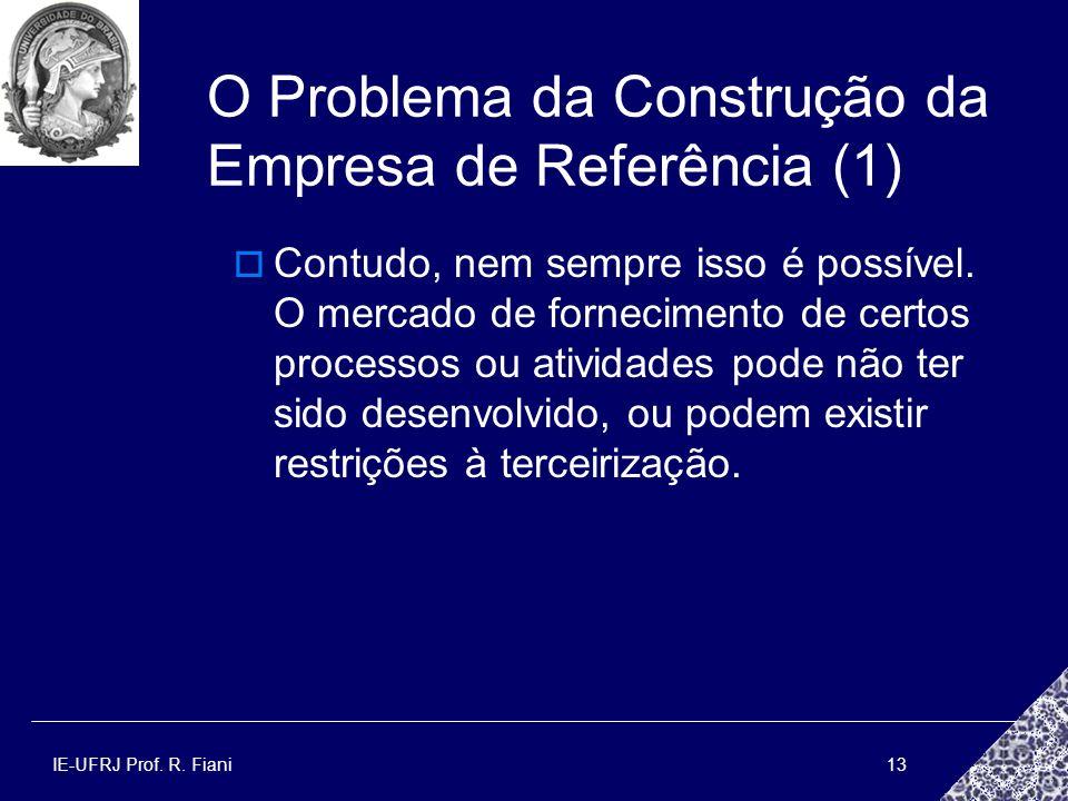IE-UFRJ Prof. R. Fiani13 O Problema da Construção da Empresa de Referência (1) Contudo, nem sempre isso é possível. O mercado de fornecimento de certo