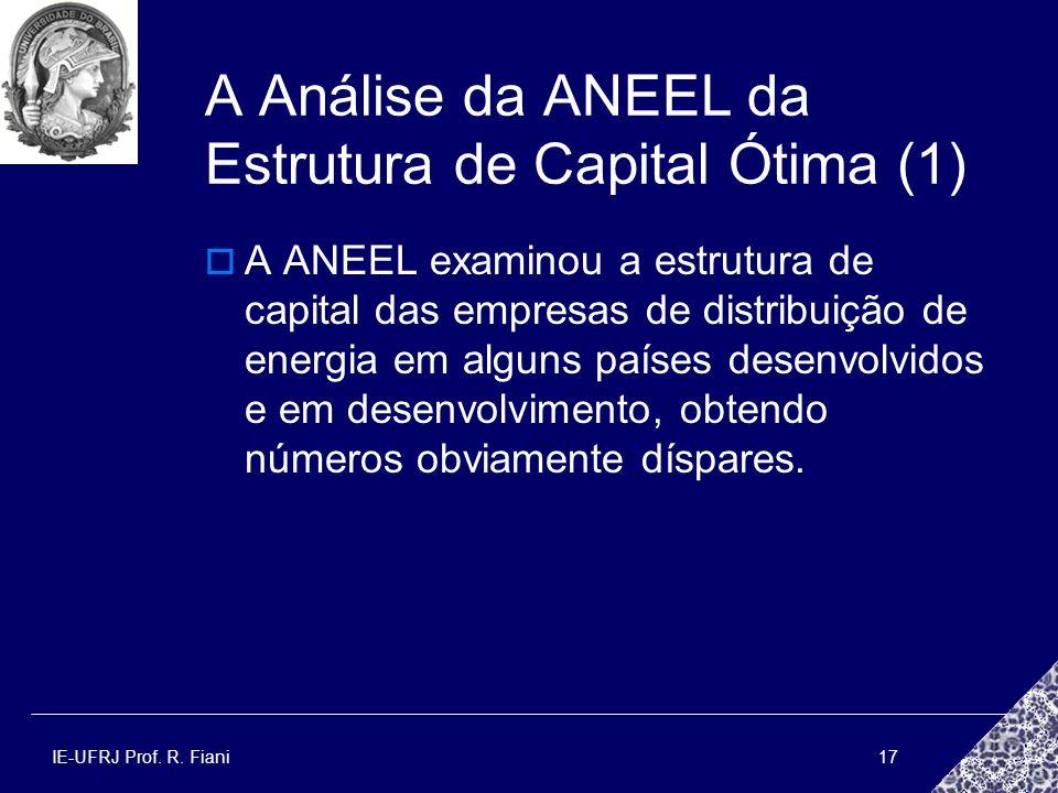 IE-UFRJ Prof. R. Fiani17 A Análise da ANEEL da Estrutura de Capital Ótima (1) A ANEEL examinou a estrutura de capital das empresas de distribuição de